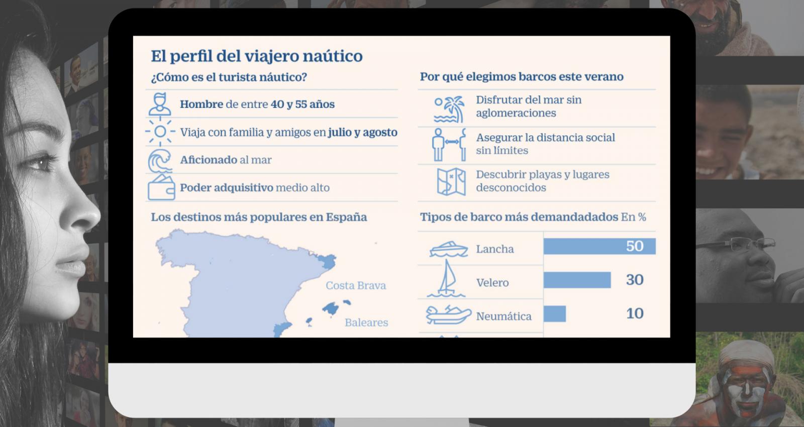 estudio de el viajero nautico en el mundo viajes click and boat